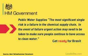 Yellowhammer Water Supplies